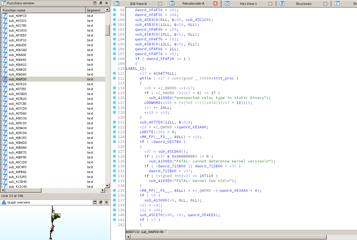 Screenshot of IDA Pro on the callsite binary, with a lot of code and functions.