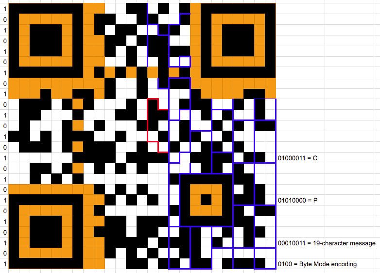 Nearly final unmasked QR code